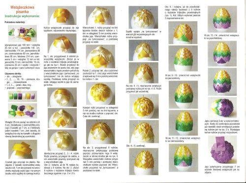 karczochowe jajko